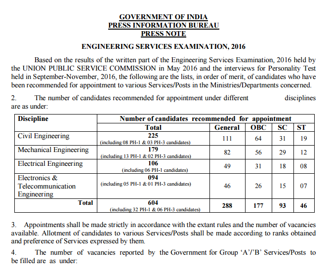 UPSC-ESE-Result-2016