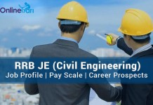 RRB-JE-Civil-Engineering-Job-Profile-Pay-Scale-Salary